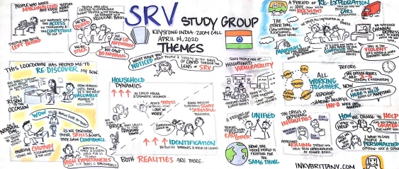 Signs of the Times SRV STUDY GROUP 14 April